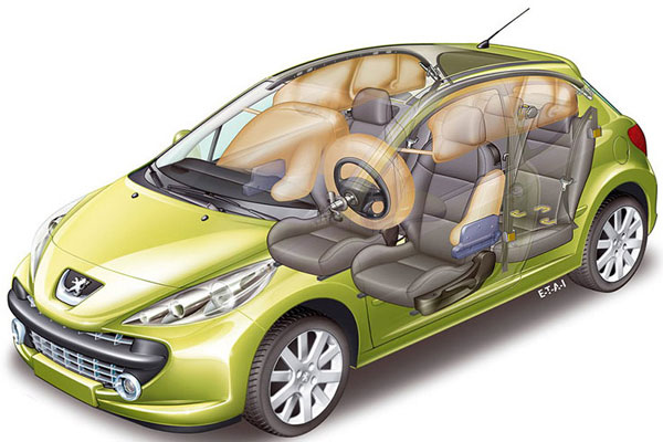 peugeot emplacement airbag actionner
